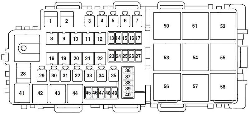 Схема блока предохранителей в моторном отсеке (2008-2009)
