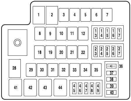 Схема блока предохранителей в моторном отсеке (только гибридный)
