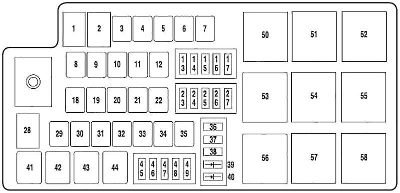 Схема блока предохранителей в моторном отсеке (2006-2007 гг.)