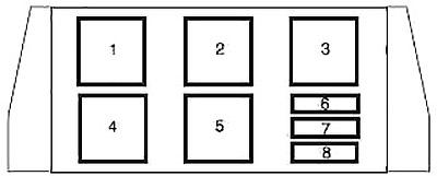 Mercury Monterey (2004-2007) Fuse Diagram • FuseCheck.com