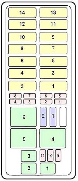 Схема блока предохранителей в моторном отсеке (1997 г.)