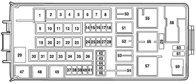 mercury mountaineer (2002-2005) fuse diagram • fusecheck.com  fuse box