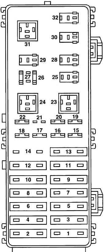 Схема блока предохранителей в моторном отсеке (1996 г.)