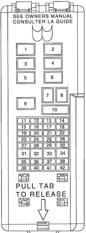 Mercury Sable 2000 2005 Fuse Diagram Fusecheck Com
