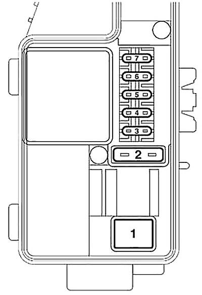 Блок-схема дополнительных предохранителей