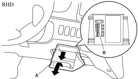 Расположение блока предохранителей на приборной панели (RHD)