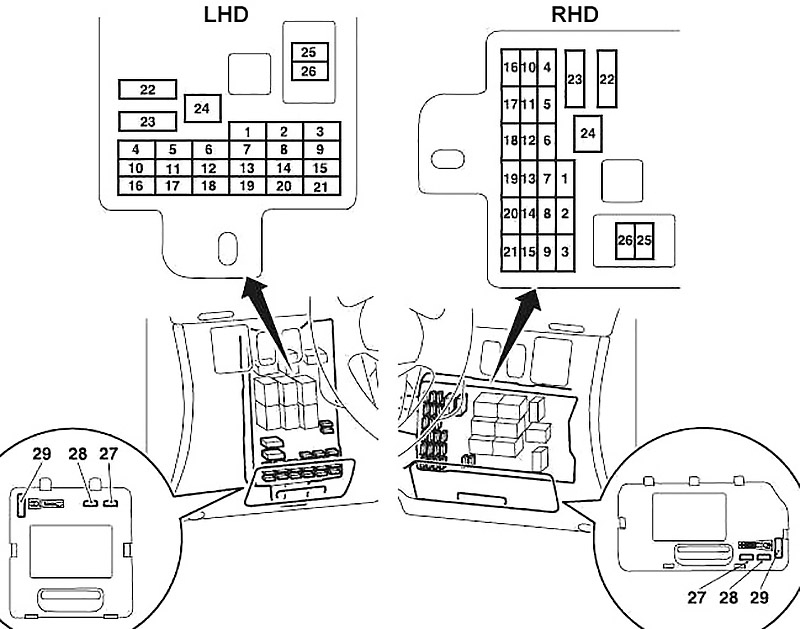 Saturn L200 Fuse Diagram Full Hd Version Fuse Diagram Lora Diagram Editions Delpierre Fr