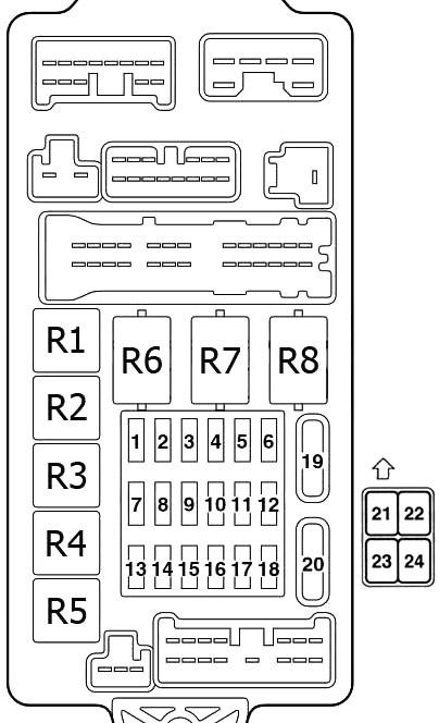 mitsubishi lancer ix (2000-2007) fuse diagram • fusecheck.com  fuse box