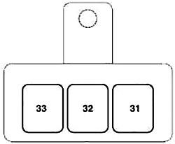 Схема блока предохранителей в моторном отсеке (тип B)