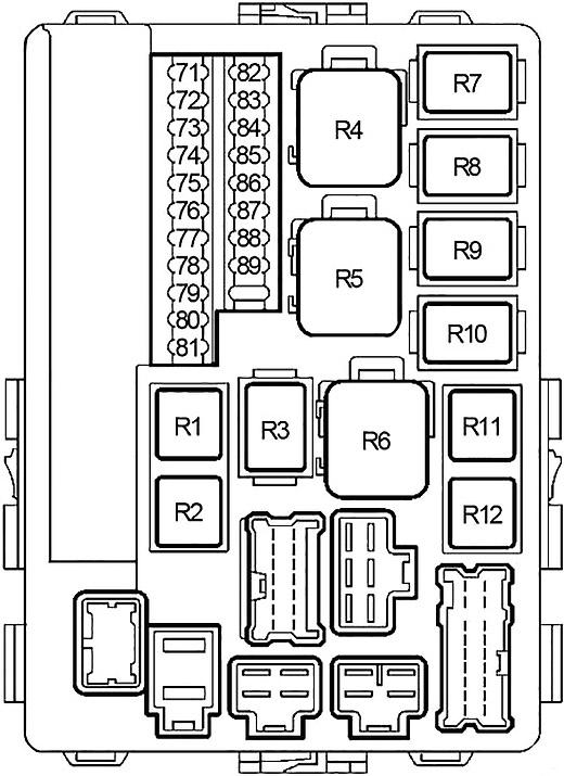 Схема блока предохранителей №1 в моторном отсеке (тип 1)
