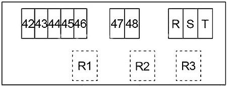Схема блока предохранителей в моторном отсеке №3