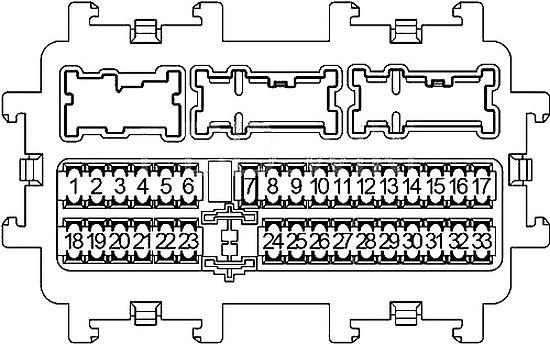Схема блока предохранителей №1 на приборной панели