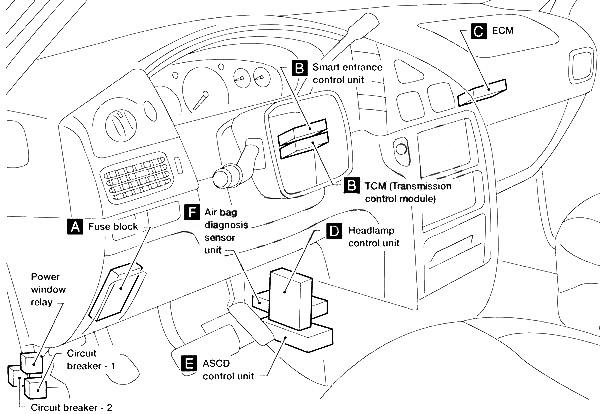 Nissan Quest  1998