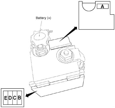 Блок предохранителей на плюсовой клемме аккумуляторной батареи