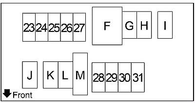 nissan versa note (2013-2018) fuse diagram • fusecheck.com  fusecheck.com fusecheck.com