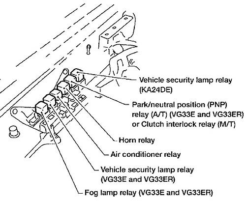 Nissan Xterra  1999