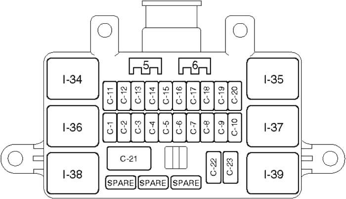 Instrument Panel Fuse Box Diagram