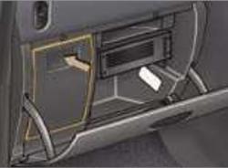 Passenger Compartment Fuse Box Location (RHD)
