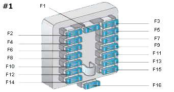 Engine Compartment Fuse Box #1 Diagram
