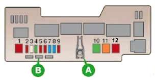 Engine Compartment Fuse Box Diagram (2005-2012)