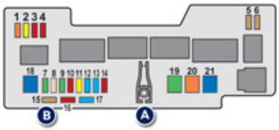 Engine Compartment Fuse Box Diagram (2012-2014)
