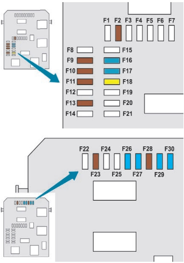 Passenger Compartment Fuse Box Diagram (Left)