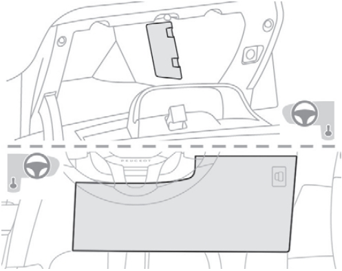 Passenger Compartment Fuse Box Location (Right)