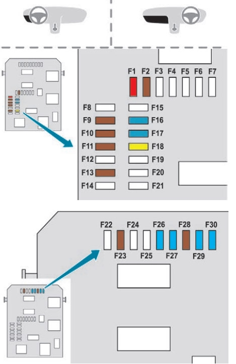 Passenger Compartment Fuse Box Diagram (Left)
