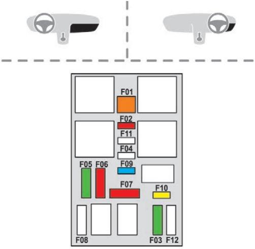 Passenger Compartment Fuse Box Diagram (Right)