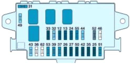 Left-hand fuse box diagram