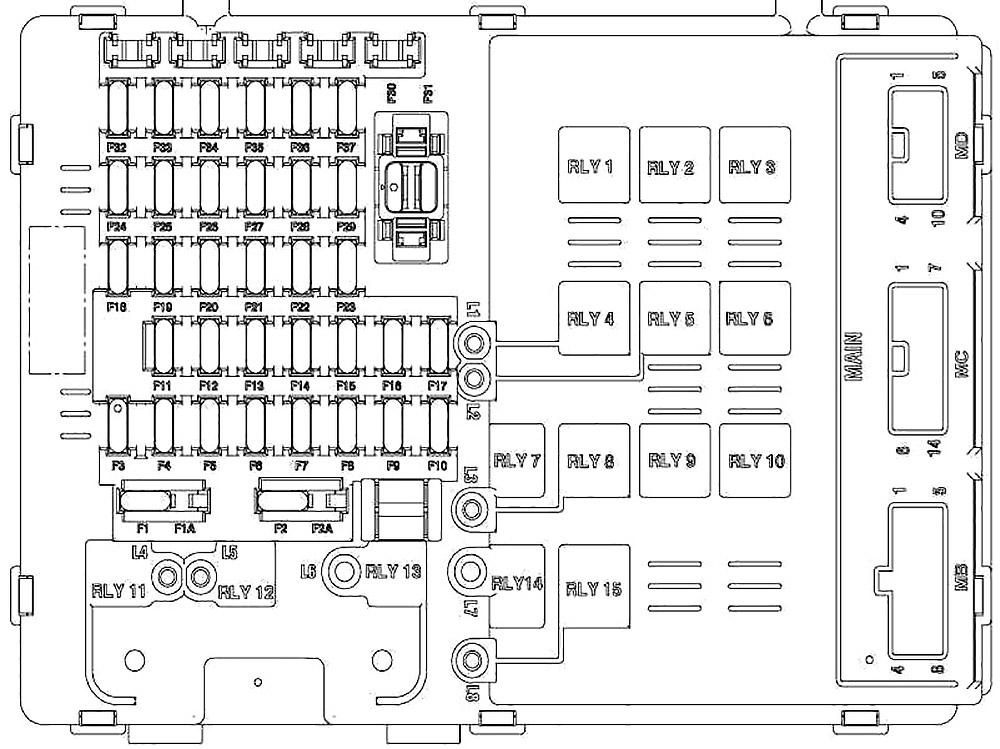 Схема блока предохранителей в моторном отсеке (тип 3)