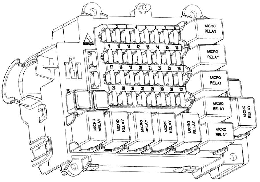 Схема блока предохранителей в салоне (тип 2)