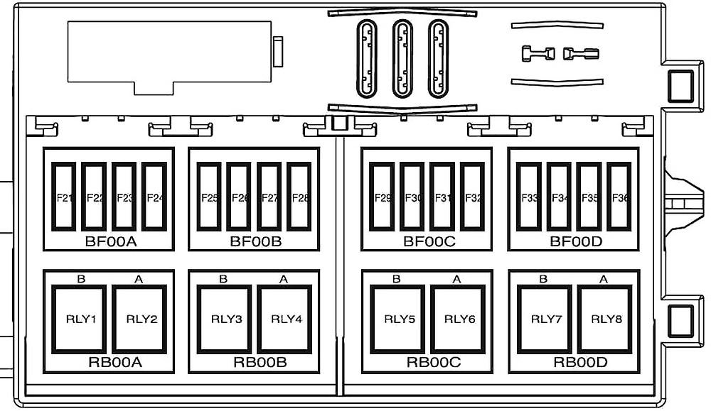 Схема блока предохранителей в салоне (тип 3)