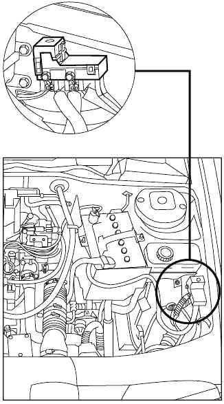 Расположение блока предохранителей в моторном отсеке (тип 1)