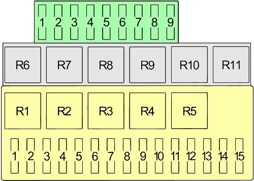 Схема блока предохранителей (тип 1)