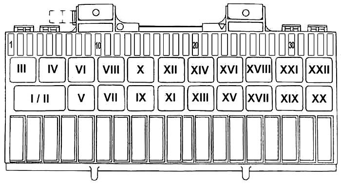 Схема блока предохранителей (1977-1984 гг.)