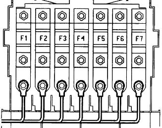 Porsche Boxster 986 1996 2004 Fuse Diagram Fusecheck Com