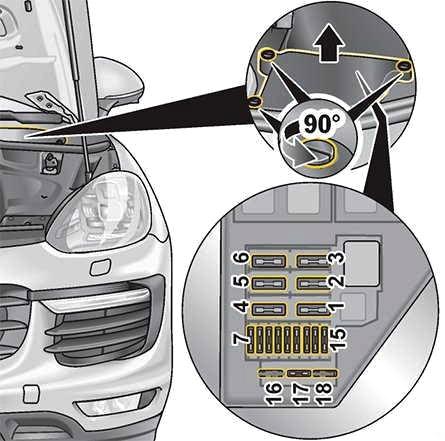 Porsche Cayenne 2011 2017 Fuse Diagram Fusecheck Com
