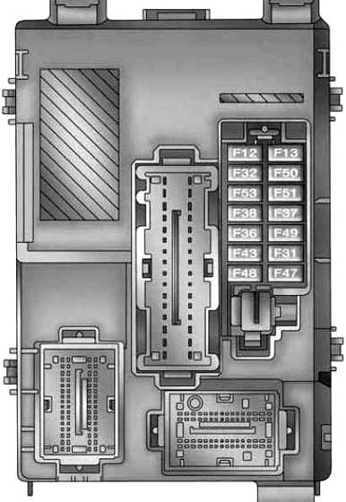 Схема панели предохранителей панели приборов