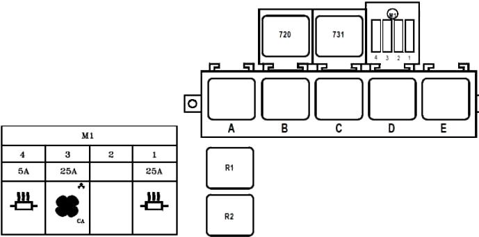 Дополнительный модуль предохранителей (кроме 16-местного автобуса)
