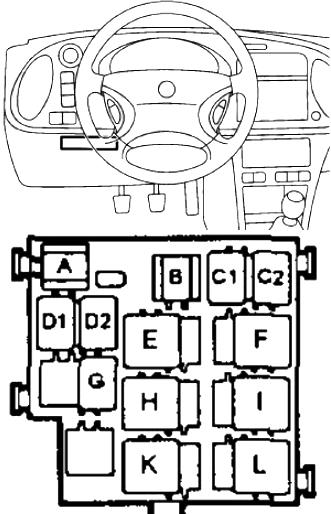 Saab 9-3 (1998-2003) Fuse Diagram • FuseCheck.com