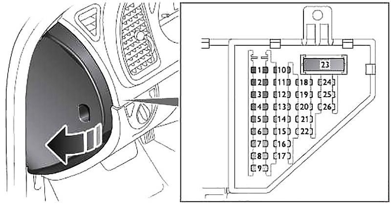 saab 9-3 (2002-2012) fuse diagram • fusecheck.com  fuse box