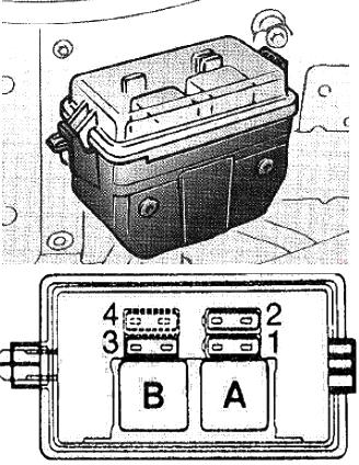 Блок предохранителей ABS