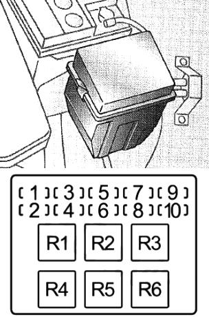 Схема блока предохранителей в моторном отсеке (1988-1994 гг.)