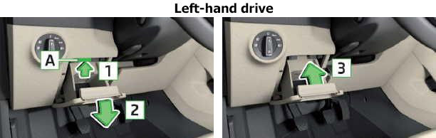 Passenger Compartment Fuse Box Location (LHD)