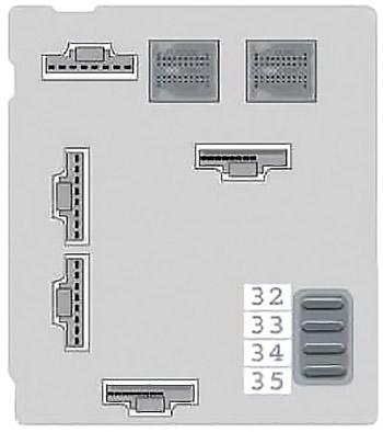 Схема блока предохранителей на приборной панели (сзади)