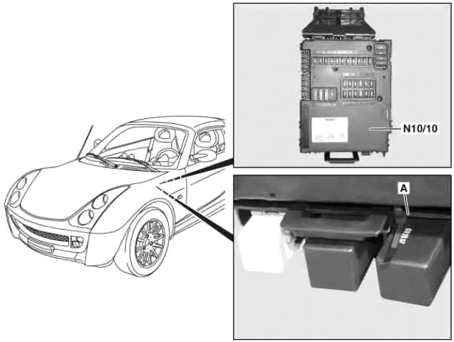 smart roadster (2003-2005) fuse diagram • fusecheck.com  fuse box