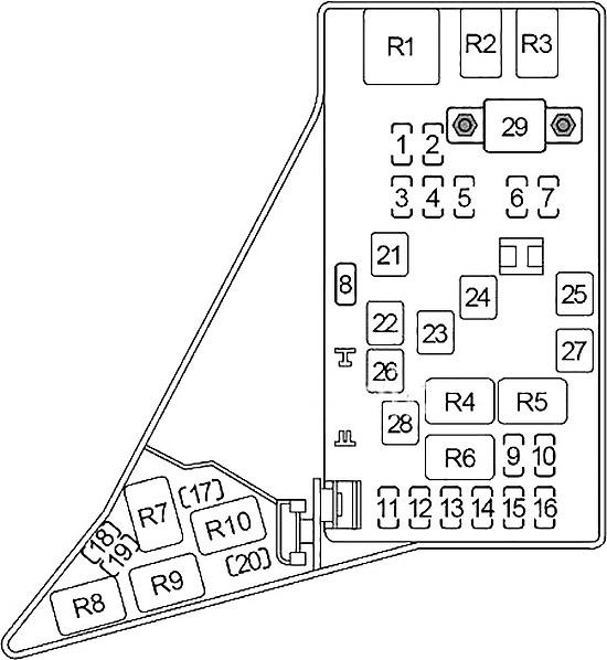subaru forester (2013-2018) fuse diagram • fusecheck.com  fusecheck.com fusecheck.com