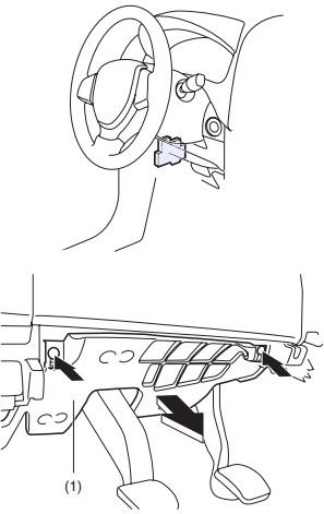 Instrument Panel Fuse Box Location (LHD)