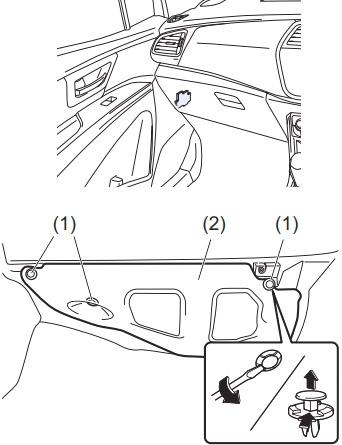 Instrument Panel Fuse Box Location (RHD)